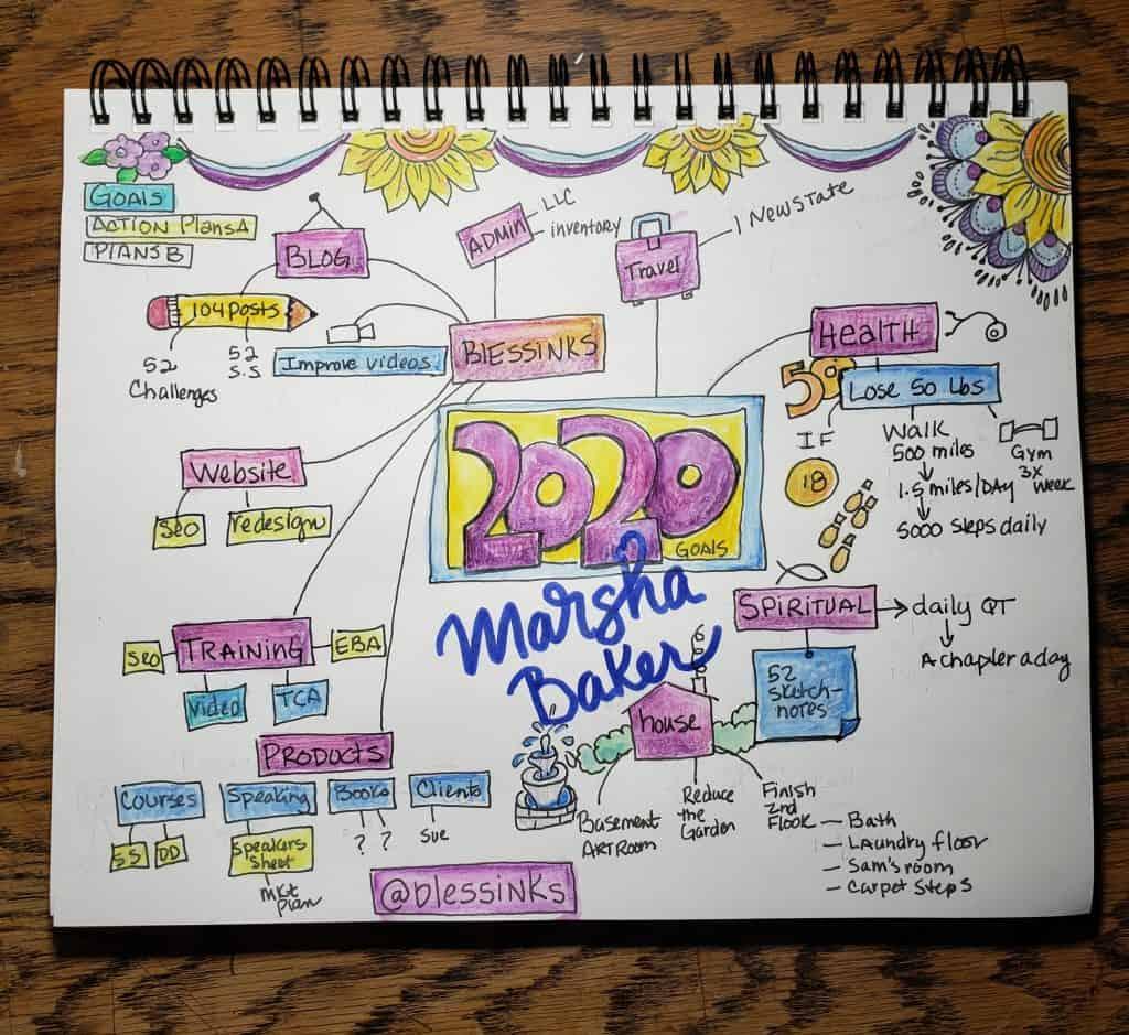 Sketchnote Your 2020 Goals